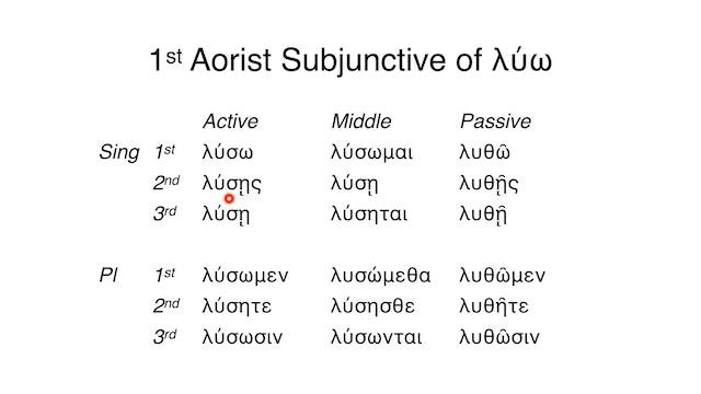 Reading Biblical Greek - Session 65 - Subjunctive Mood