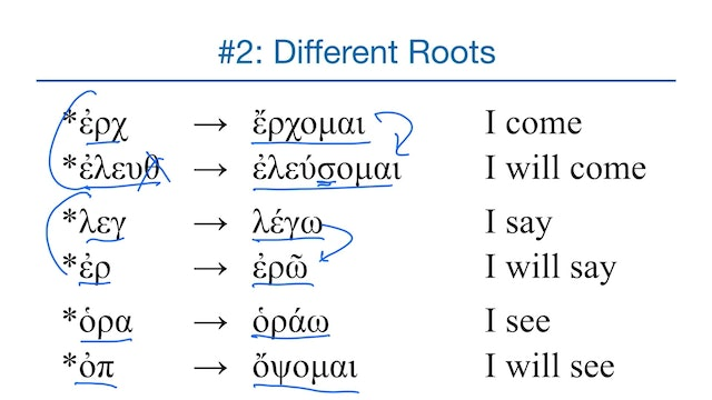 Basics of Biblical Greek - Session 20 - Verbal Roots (Patterns 2-4)