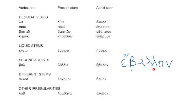 Reading Biblical Greek - Session 37 -...