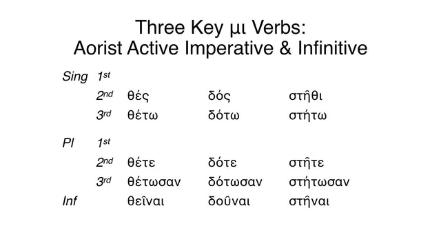 Reading Biblical Greek - Session 80B - Three Key μι Verbs (ε, ο, α): Other Moods, Aorist Forms
