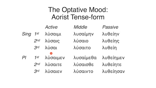 Reading Biblical Greek - Session 83 - The Optative Mood