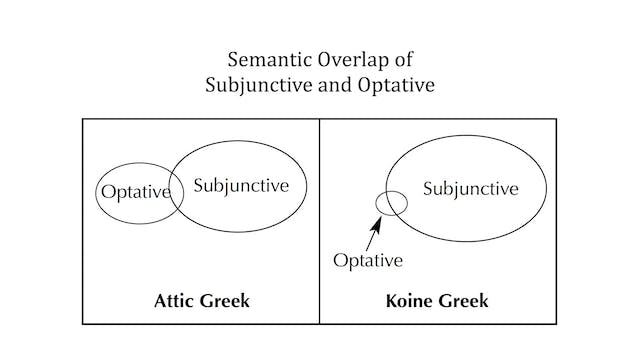 Greek Grammar Beyond the Basics - Ses...
