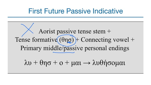 Basics of Biblical Greek - Session 24 - Aorist and Future Passive Indicative