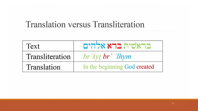 Hebrew for the Rest of Us Video Lectures - Session 2: Whose Language Is Dead? – The History of Hebrew