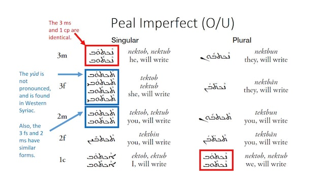 Basics of Classical Syriac - Session 10 - Peal Imperfect