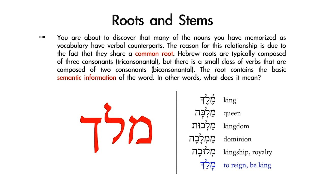 Basics of Biblical Hebrew - Session 12 - Introduction to