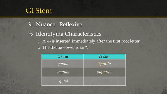 Basics of Ancient Ugaritic - Session 10: Thematic Stems
