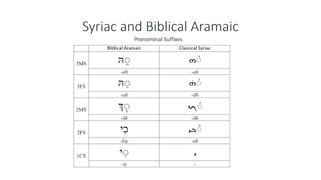 Basics of Classical Syriac - Introduction