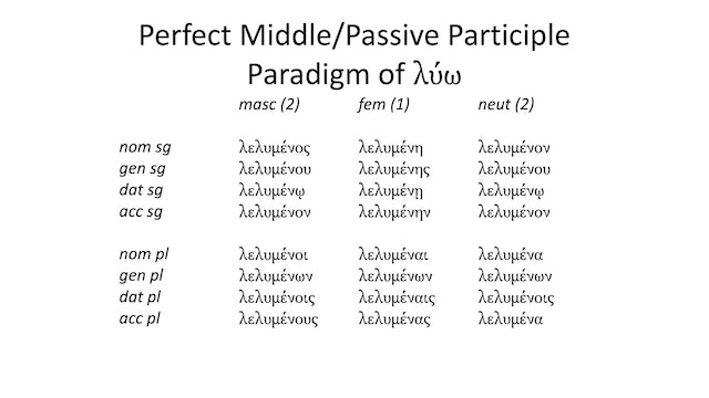 Intro to Biblical Greek - Session 17 - The Perfect Middle, Participle Functions