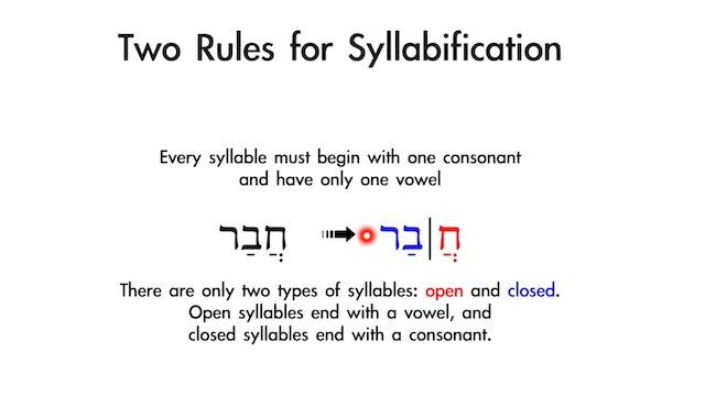 Basics of Biblical Aramaic - Session 3 - Syllabification
