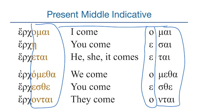 Basics of Biblical Greek - Session 18 - Present Middle/Passive Indicative