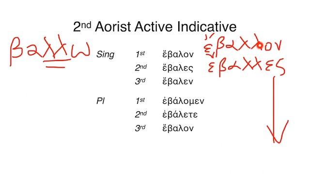 Reading Biblical Greek - Session 53A - 2nd Aorist Tense-Form