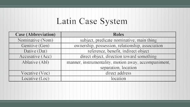 Basics of Latin - Session 2 - Nouns a...