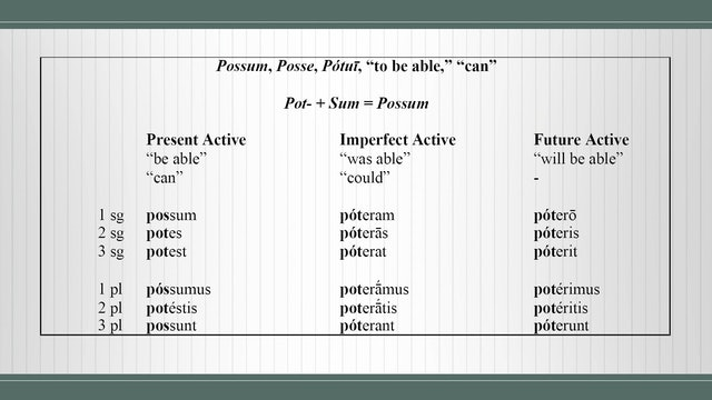 Basics of Latin - Session 13 - Irregular Verbs
