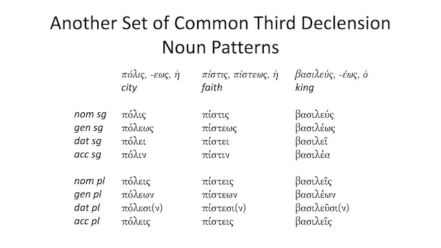 Intro to Biblical Greek - Session 12 - Third Declension Paradigms
