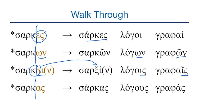 Basics of Biblical Greek - Session 10 - Third Declension