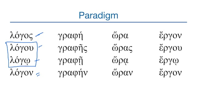 Basics of Biblical Greek - Session 7 - Genitive and Dative
