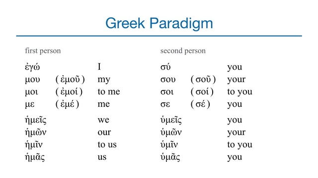 Basics of Biblical Greek - Session 11 - First & Second Person Personal Pronouns