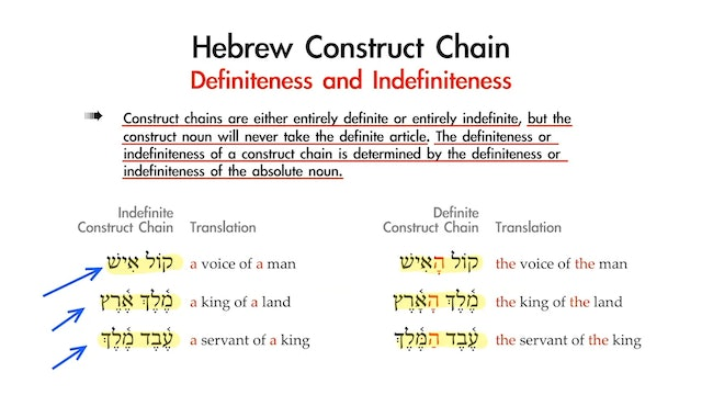 Basics of Biblical Hebrew - Session 10 - Hebrew Construct Chain