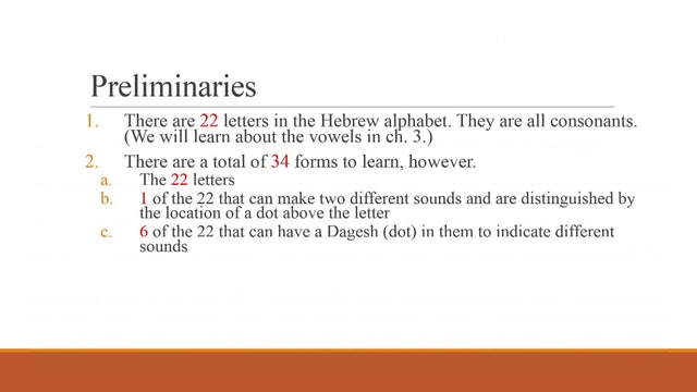 Hebrew for the Rest of Us Video Lectures - Session 1: It Doesn't Look Like Greek to Me - The Hebrew Alphabet