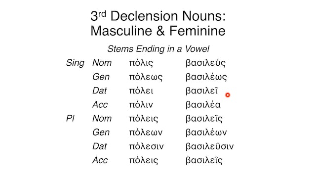 Reading Biblical Greek - Session 69B - 3rd Declension Nouns: Masculine and Feminine continued