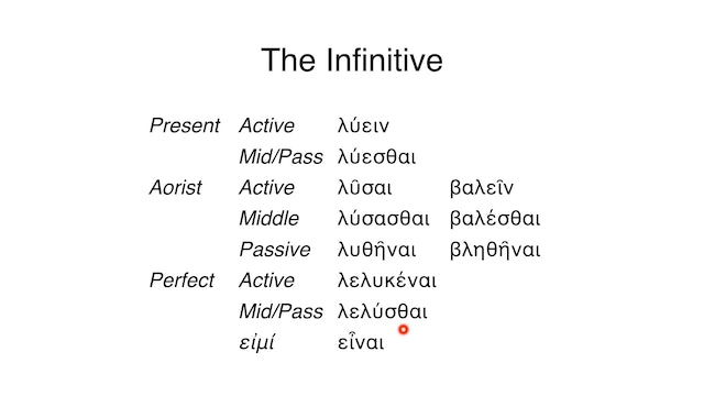 Reading Biblical Greek - Session 74 - The Infinitive