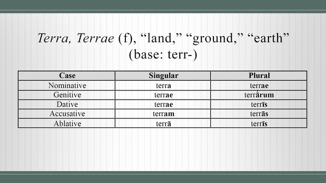 Basics of Latin - Session 3 - First-Declension Nouns